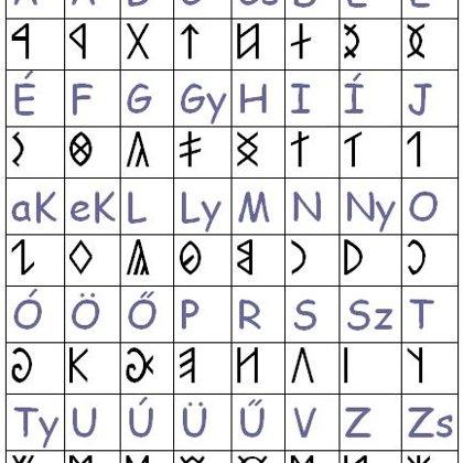 kakukktojás-ABC - CBA - FORRAI